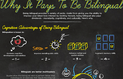 why it pays to be bilingual infographic voxy why it pays to be bilingual infographic