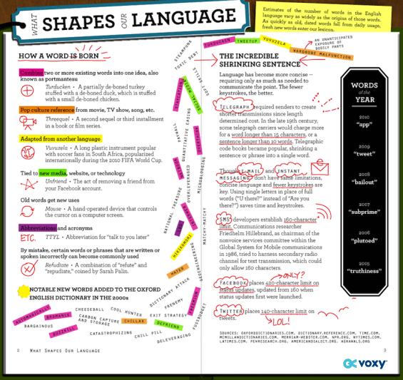 Shapes_Language