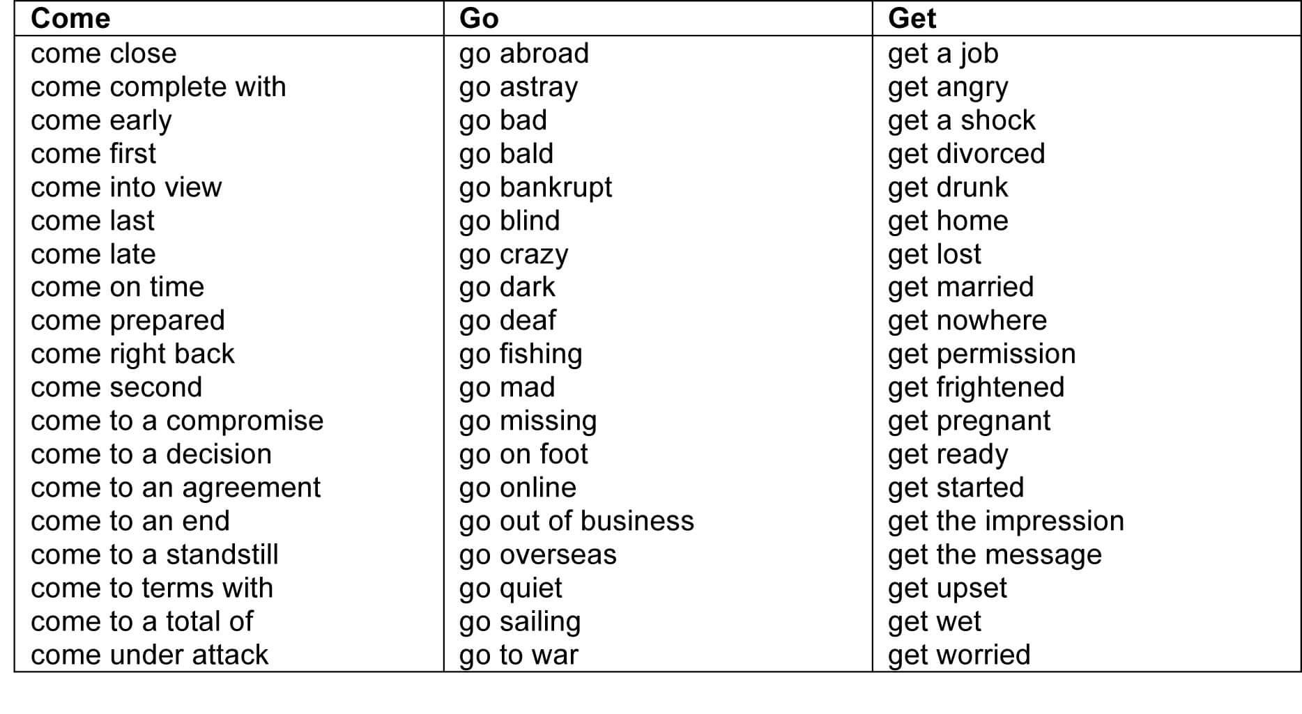 common verb collocations voxy let s practice